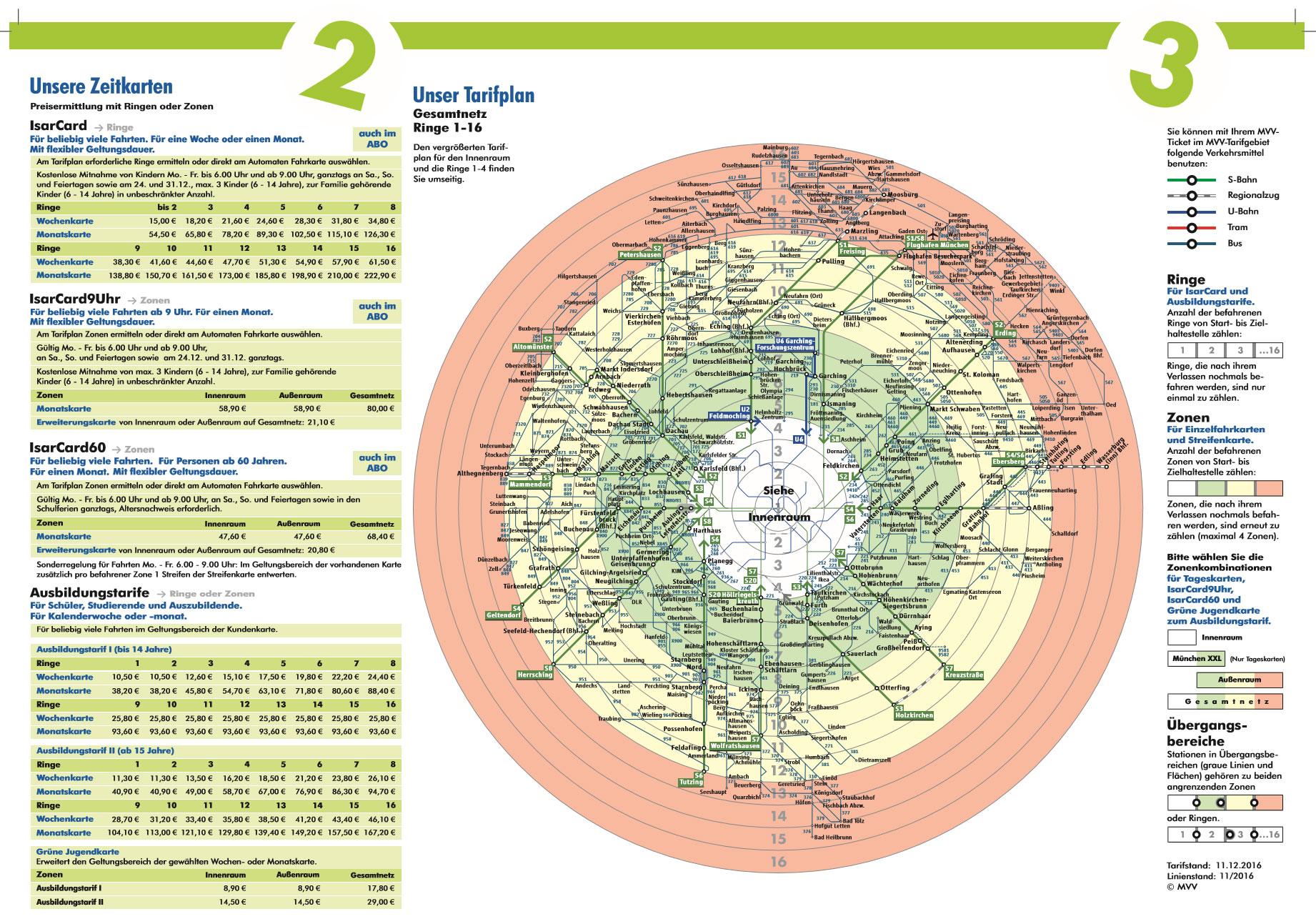 Der Tarifplan von München ist für Uneingeweihte kaum verständlich (Quelle: MVV).