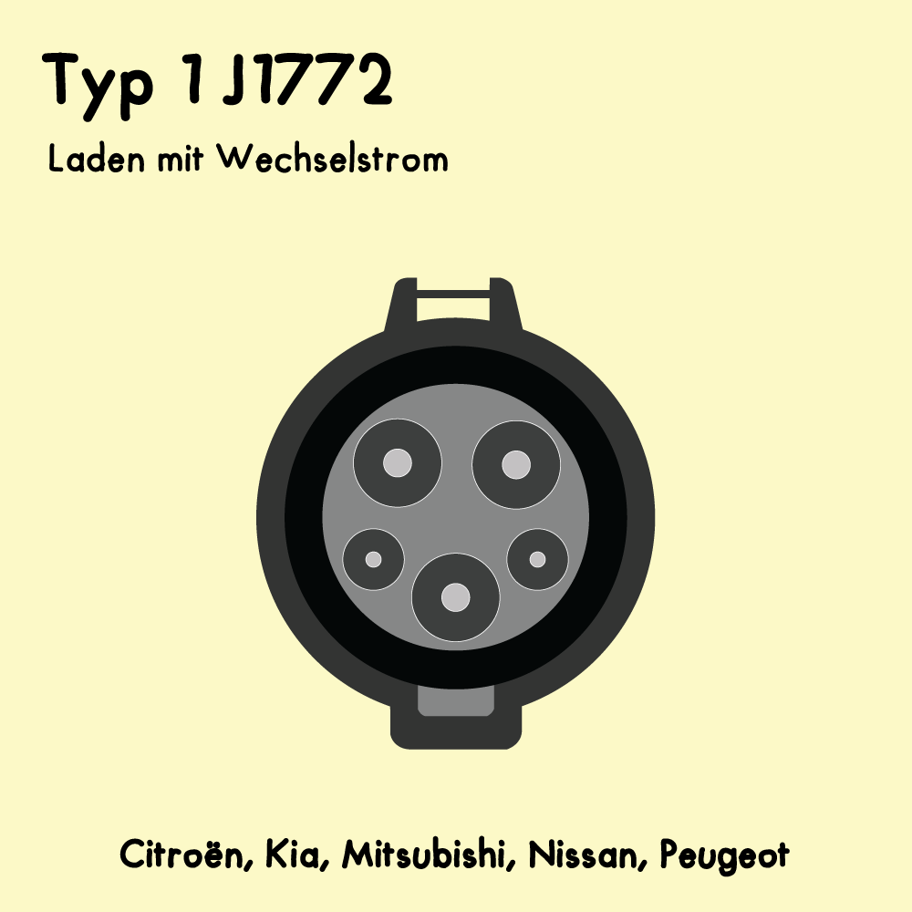 Typ 1 J1772